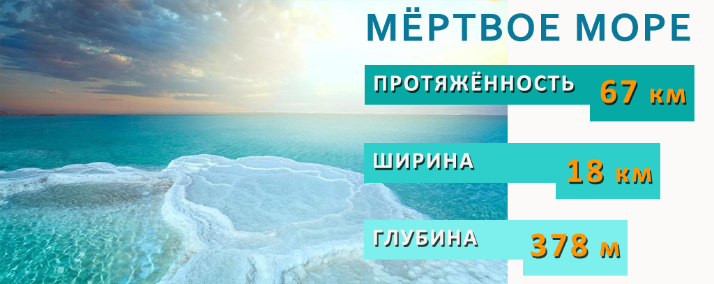 Почему мёртвое море называют мертвым